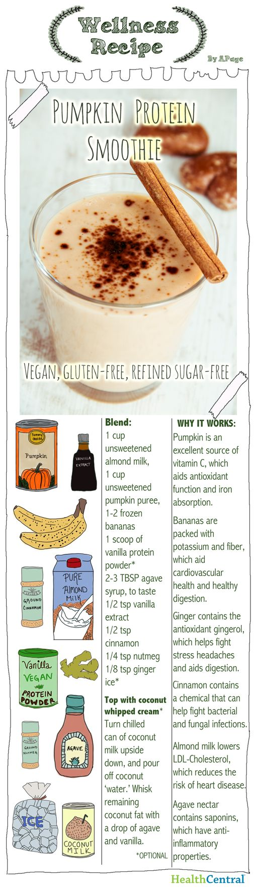 This recipe screams fall!  Try this tasty pumpkin protein shake that's vegan, gluten-free, and refined sugar-free.  The chilled pumpkin tastes just like pumpkin pie. So good, you will want seconds!