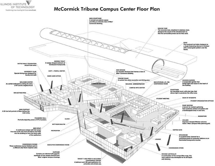 IIT Totally Tubular Koolhaas