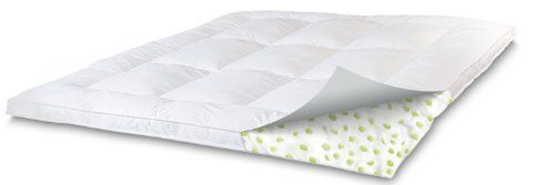 NanoTex Coolest Comfort Technology Classic Queen Fiberbed by NanoTex. $99.99. Filled with 2-inch memory cluster and soft loft fiber. Measures 80-inch by 60-inch. Hypoallergenic. Super soft micro-brushed fabric cover with Nanotex coolest comfort technology. 2-Inch Nanotex queen mattress topper fibered; baffled box stitch to keep fill from shifting. Refresh and renew your mattress with this NanoTex fiber bed topper, 2-Inch Memory Cluster and Soft Loft fiber-filled blend mattress ...