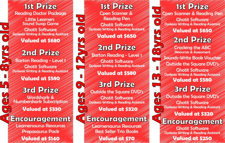 Age Group Prizes for the Make it a Red Letter day Competition