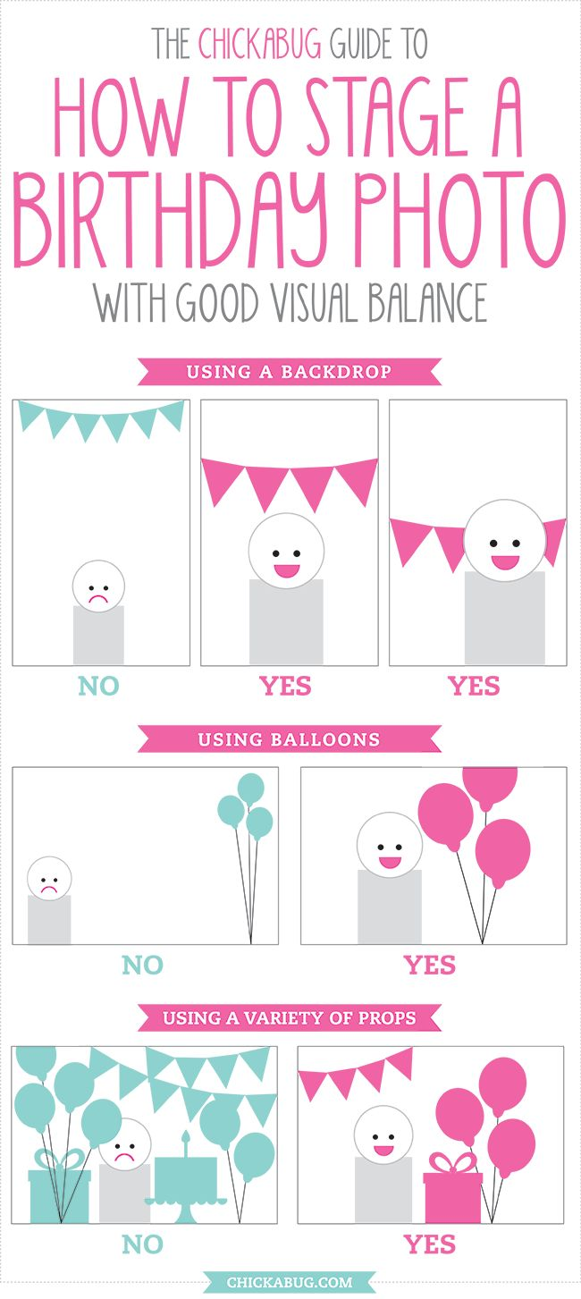How to stage a birthday photo - click through for example pics! #chickabug #photography #smartphoto