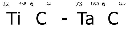 La PArAuLa PErIODyCa - Recerca de Paraules amb els Símbols dels Elements de la Taula Periòdica