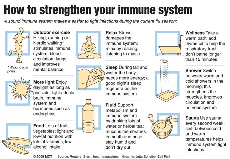 Missclinic: How to Strengthen your Immune System