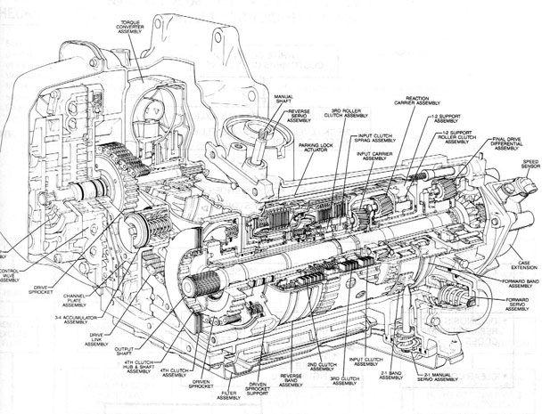 gm 4t60e transmission diagram