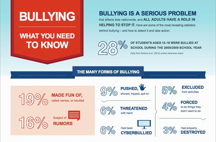 Bullying Prevention Training Center:  The Bullying Prevention Training Module Presentation is a research-based resource that can help you lead bullying prevention efforts in your school or local community.
