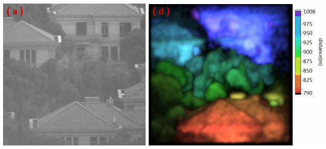 First 3-D Ghost Images From A Single Pixel  Chinese physicists use ghost imaging technique to make 3D images with a single pixel