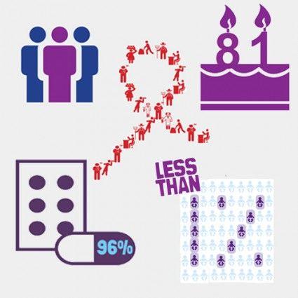 Act Aware This World AIDS Day #worldaidsday #DAA