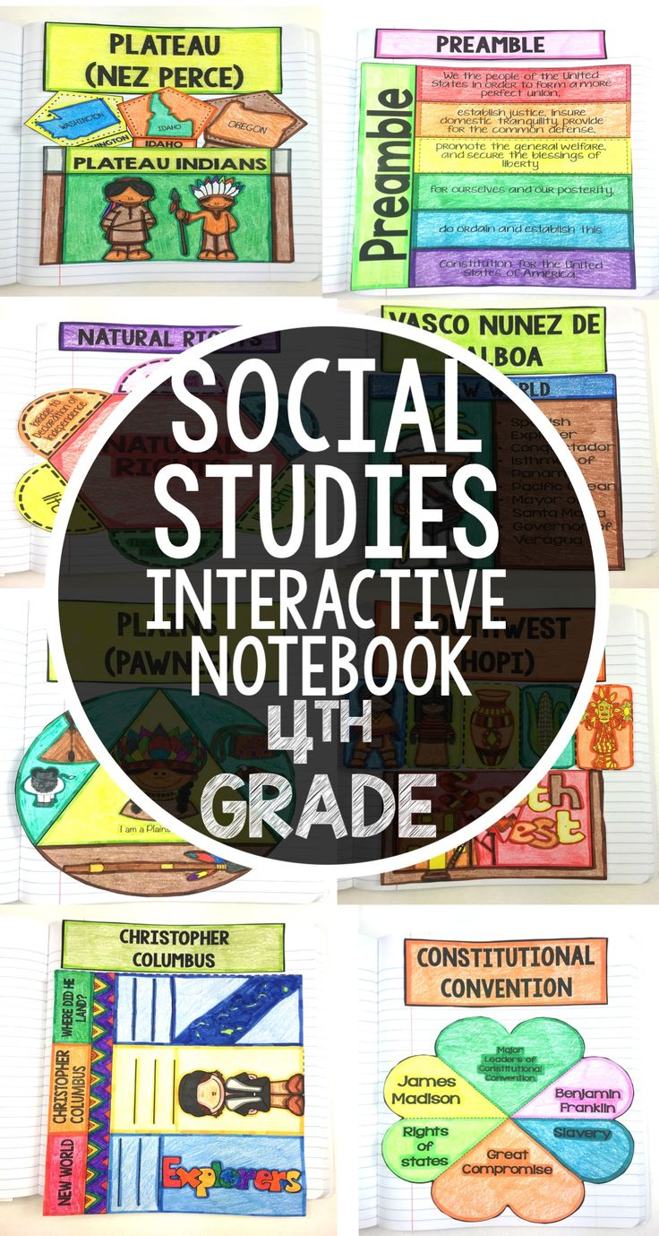 This social studies interactive notebook for 4th grade is perfect for your classroom and activities. Bring common core and learning to your students with these fun classroom templates. Social Studies | Interactive Notebooks | 4th Grade | Westward Expansion | Preamble | Indians