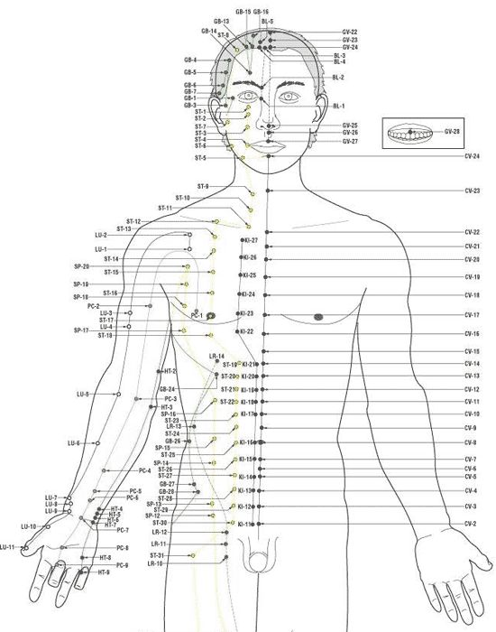 24 best Health images on Pinterest | Acupressure points