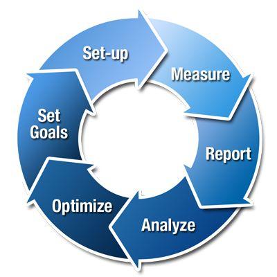 Zależy nam na dobrym zrozumieniu intencji i oczekiwań co do współpracy. Określ proszę główne obszary biznesowe do omówienia w  briefie. Dzięki odpowiedziom na pytania będziemy mogli lepiej przygotowywać właściwą propozycję rozwiązań. |kliknij w grafikę powyżej aby przejść do treści lub od razu przejdź do briefu: http://dajmiomarketing.com/brief-www-ux/|