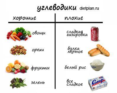 Полезные таблицы. Вся таблица Менделеева. - запись пользователя Koralek (Катюша) в сообществе Болталка в категории Разговоры на любые темы