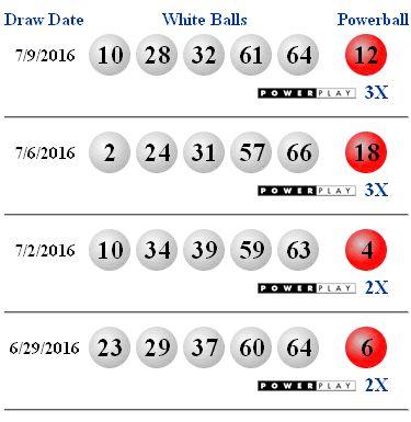 Ultimos resultados de Loteria Powerball mes de Junio y Julio 2016. Ver: http://wwwelcafedeoscar.blogspot.com/2016/07/powerball-resultados.html