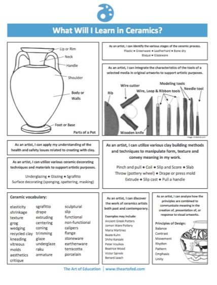 Effortlessly Communicate Your High School Curriculum With These Student Handouts - CERAMICS