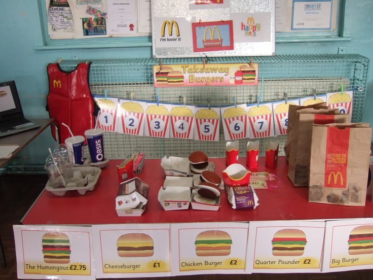 Our Role Play Areas on Post Office Dramatic Play