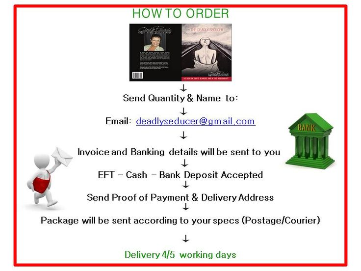 Easy......Peasy - to place your order/s. #Living #HIV #POZitivelyproud #CapeTown #SouthAfrica