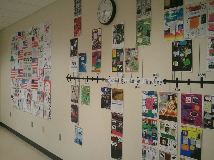 Classroom Timeline Ideas ~ Giant industrial revolution timeline my students helped me