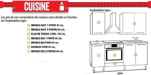 Des Nouveautes Dans Les Cuisines Brico Depot Cuisine Brico Depot Meuble Cuisine Cuisine
