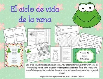 This life cycle center includes an original poem, ABC order extension activity with content vocabulary words, venn diagram to compare and contrast frogs and toads, two non-fiction printable books about frogs and toads for students to read and illustrate, a comparison chart with questions, a writing page and more!!