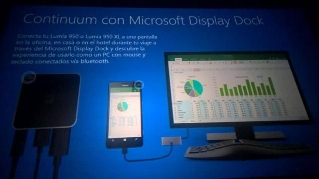 The new series of Lumia smartphones with Windows 10 Mobile will be available soon. However, the images and specifications have been leaked.