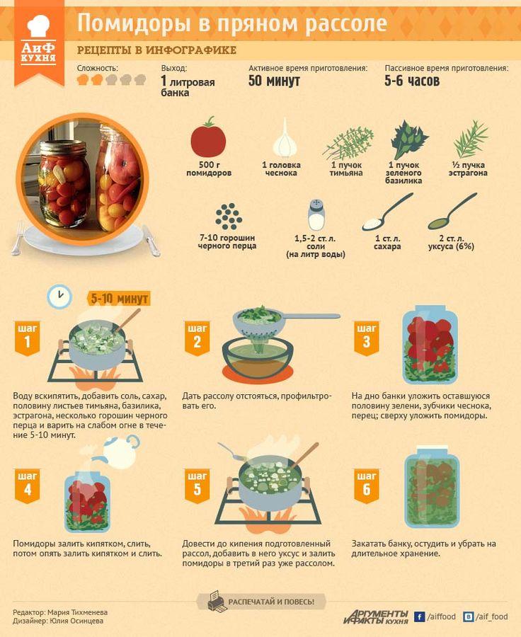 Помидоры пряного посола | Рецепты в инфографике | Кухня | Аргументы и Факты