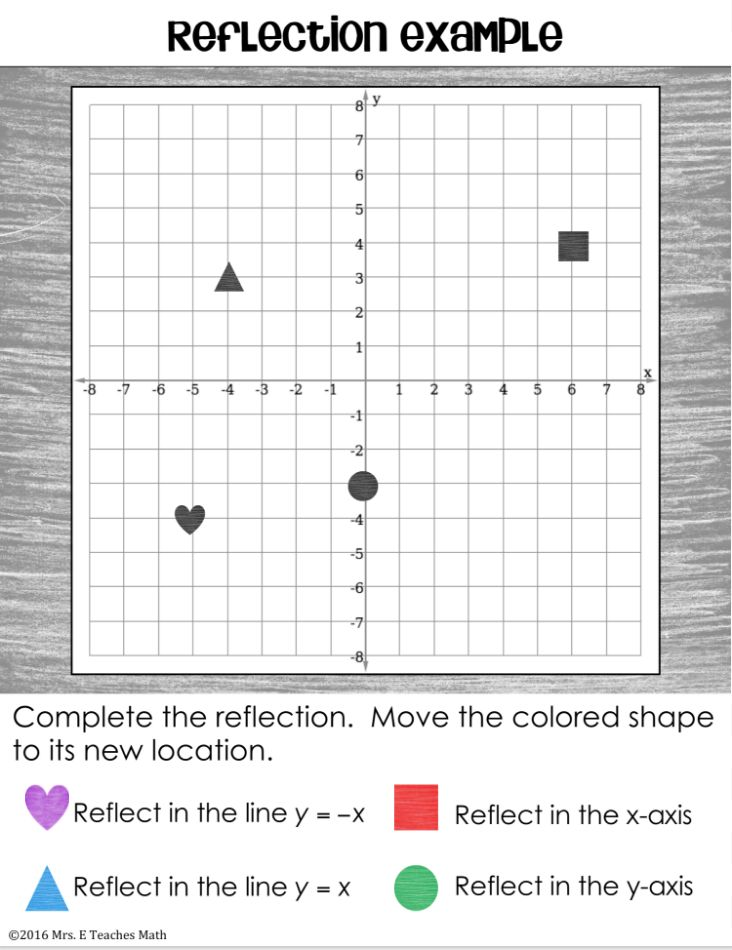 Best  Reflection Geometry Ideas On   Translation