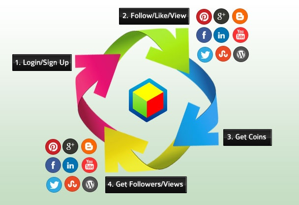 This website is amazing to get free Facebook likes. Easy to use and why not try today?