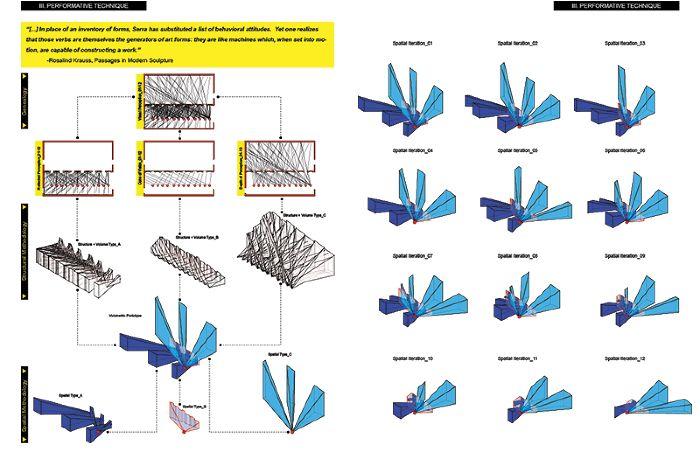 pratt architecture thesis