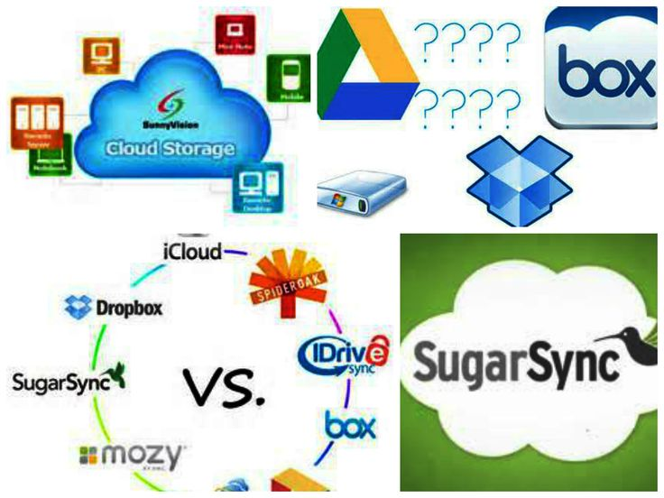 #cloud_storage is free services for storing your data safe and secure. To know more information just go on http://www.howtousethecloud.net/2014/03/auto-cloud-back-up-of-your-photos-pt-2.html