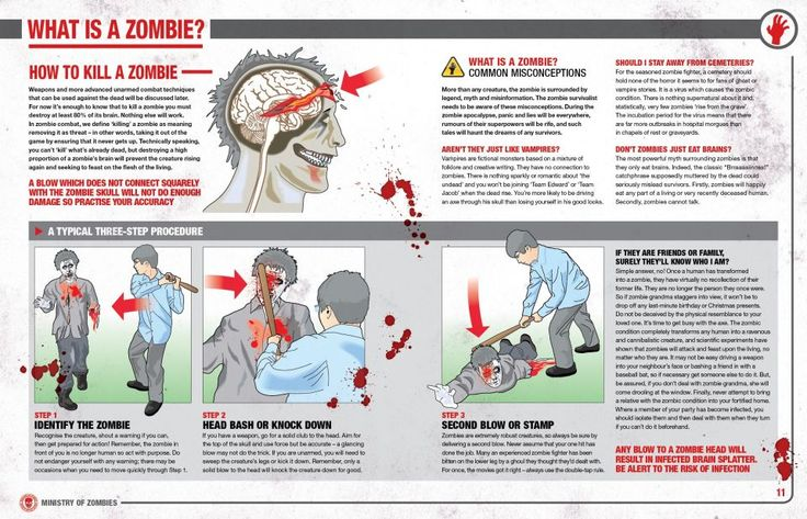The CDC's Zombie Survival Guide PDF Could Cost Real