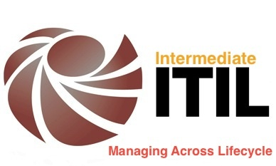 ITIL Intermediate - Managing Across Lifecycle