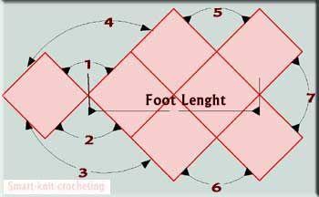 granny square slipper pattern