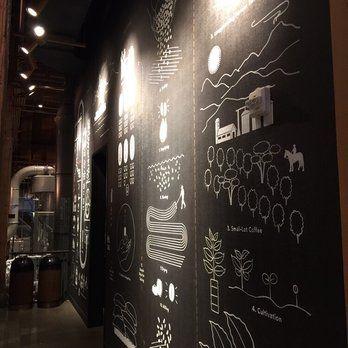Starbucks Reserve Roastery & Tasting Room - Seattle, WA, United States. Coffee story.