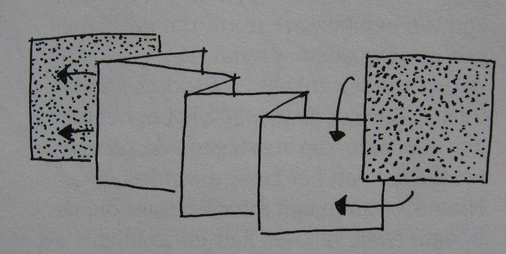 Harmonicaboek en zigzagboek maken