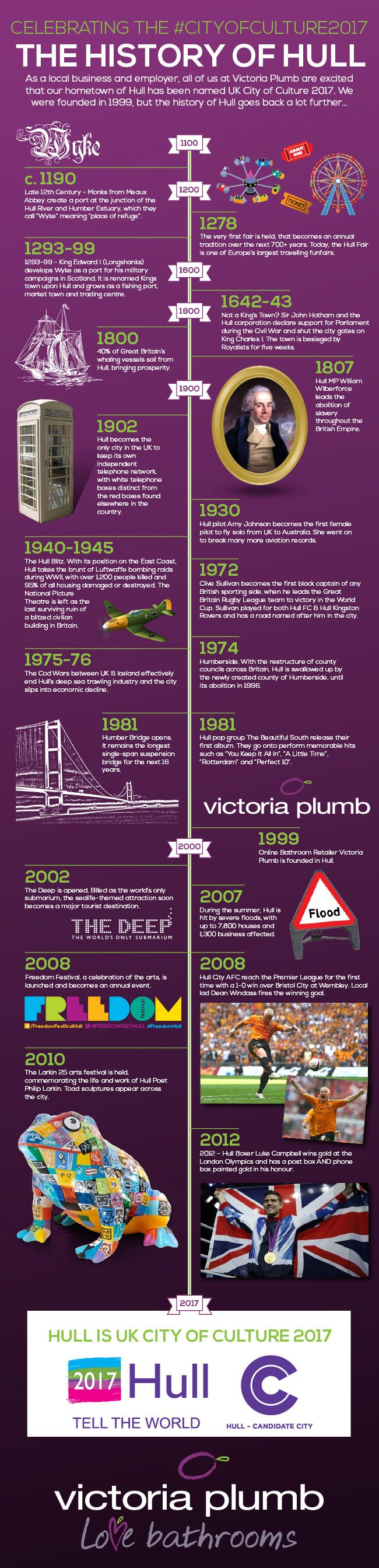 The History of Hull - City of Culture 2017 - Love Bathrooms: Victoria Plumb Bathroom Inspiration