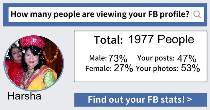 How many people are viewing your FB profile now?