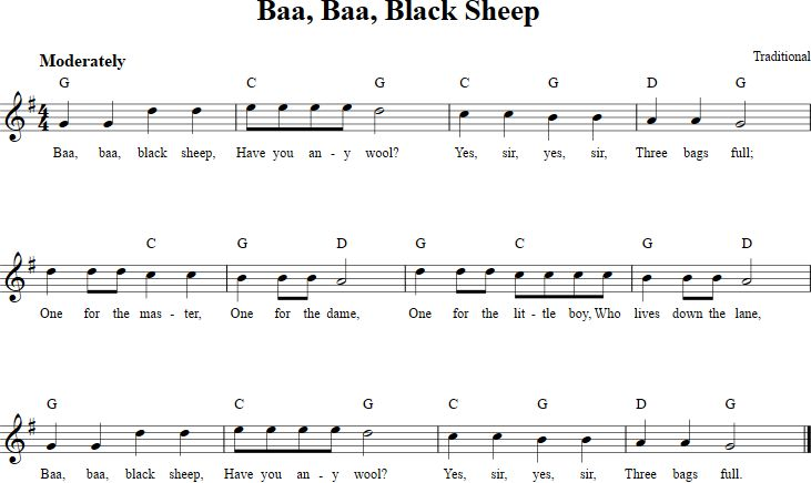 how to play black sheep on guitar