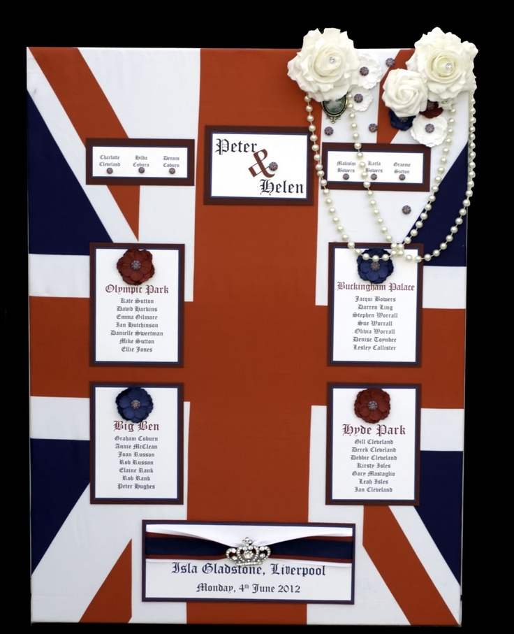 Brilliant Jubilee/Royal themed wedding seating plan!