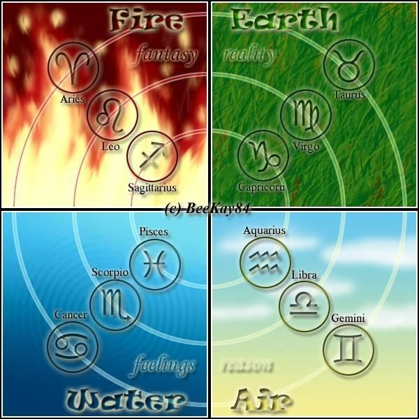 The Four Elements with star sign symbols