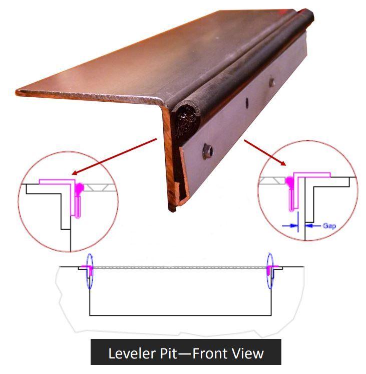 Rodentblock 7 Foot Dock Leveler Set With Xcludera Garage Door Seal Garage Doors Garage Door Bottom Seal