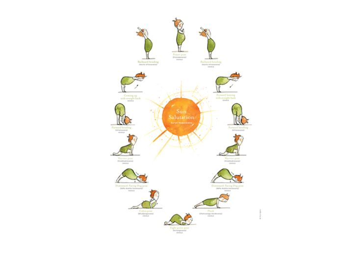 #yoga #sunsalutation #kids #art by @iriszagocs and is part of our new #exhibition buy the #print Have a look at our what's on page of the website http://www.thebrightemporium.com/printsandproducts/print-on-demand/#43