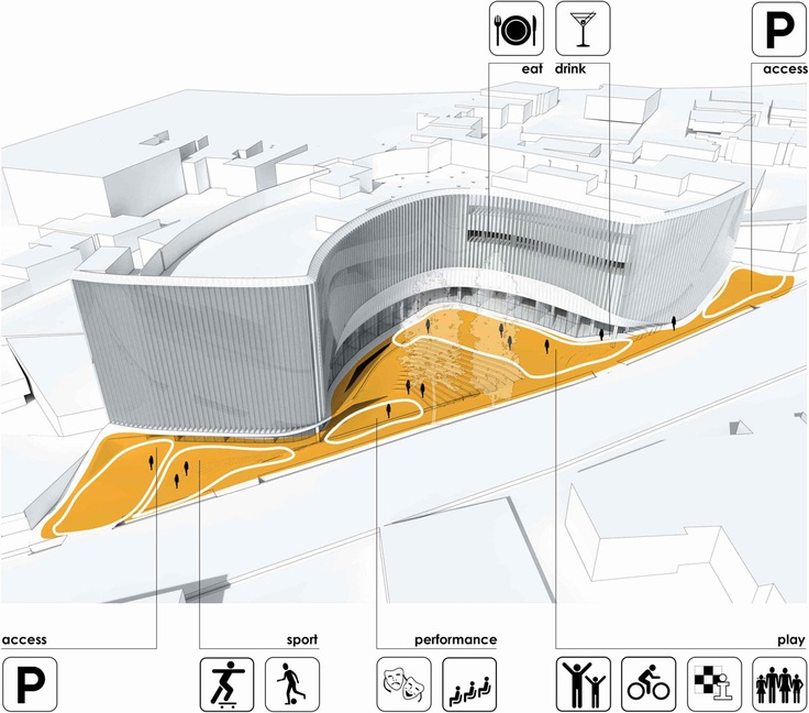 Best Eschool Nd Images On Pinterest Elementary - Associates degree in architecture