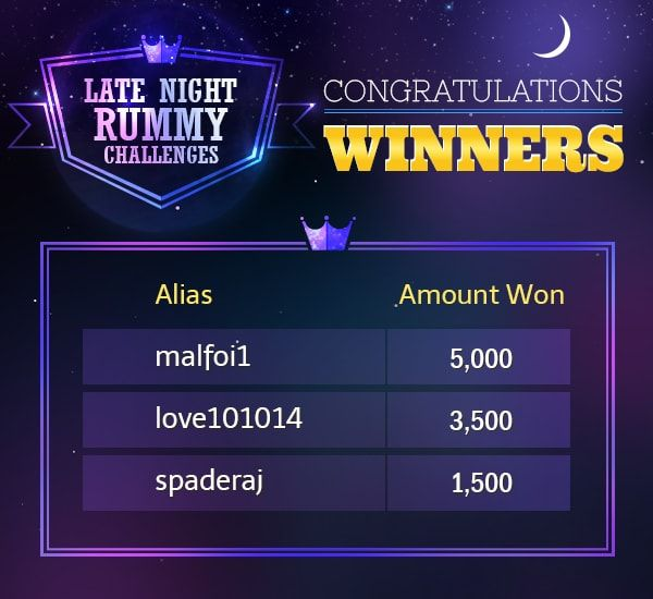 Congratulations To All The Late Night Challenge Offer Winners  https://www.classicrummy.com/rummy-late-night-challenge?link_name=CR-12  #rummy #onlinerummy #classicrummy #rummygames #cardgames #winners