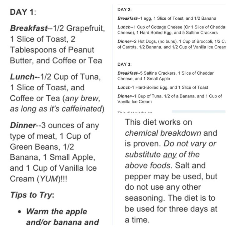 It's just a picture of Sizzling Military Diet Printable
