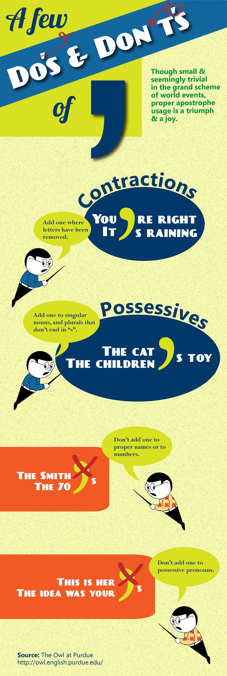 The Dos and Don'ts of the Apostrophe