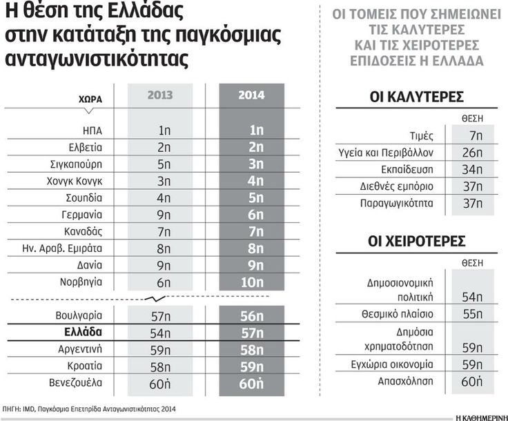 haradiatika lefkada: Πας να ψηφίσεις την Κυριακή πλήρως ενημερωμένος απ...