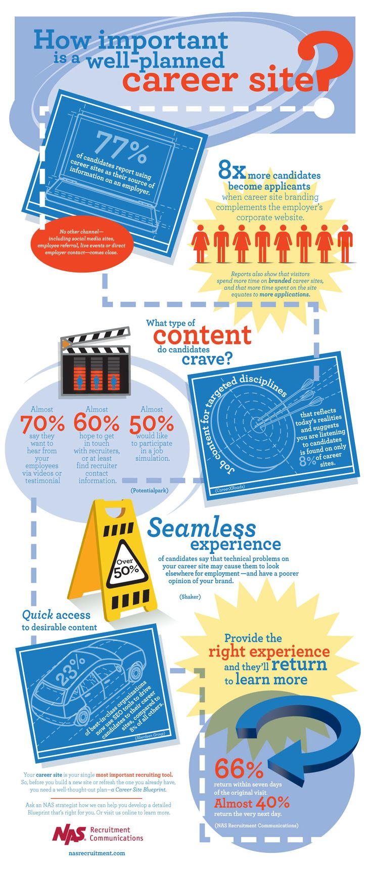 best images about career infographics resume 17 best images about career infographics resume tips infographic resume and interview