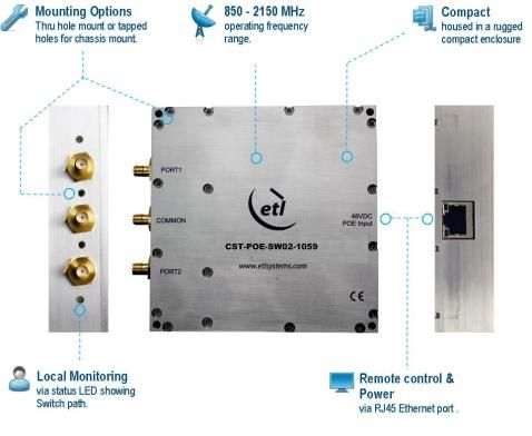 "ETL introduce PoE into their RF component product range with model: CST-POE-SW02-1059 ""Smart Component"" Switch with power & remote control via Ethernet port, operating over the 850–2150 MHz frequency range. The switch can be used as either 1x2 or 2x1 switching with 3 dB insertion loss, maximum.  Contact Us: http://cccsolutions.eu/contact-us"
