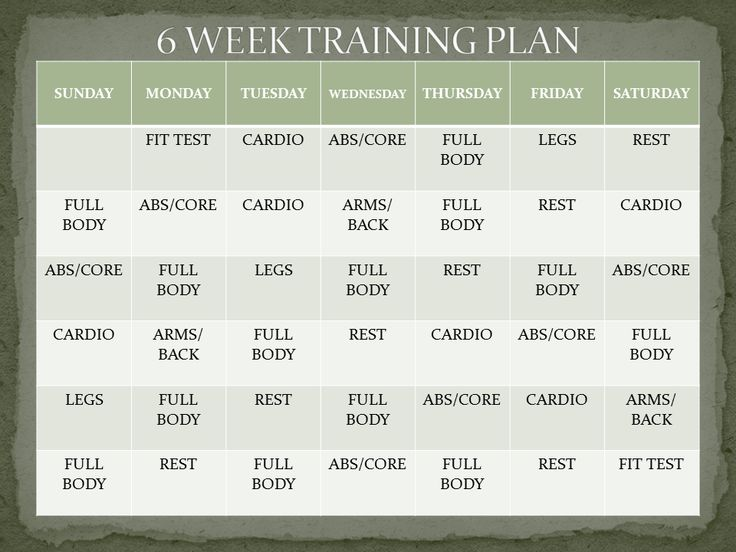 Weekly Workout Plan For Weight Loss