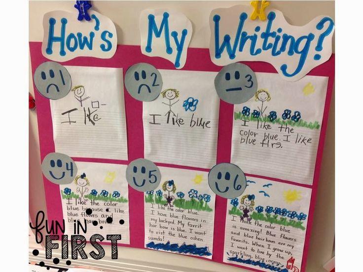 Narrative essay rubric  th grade   Online Writing Lab