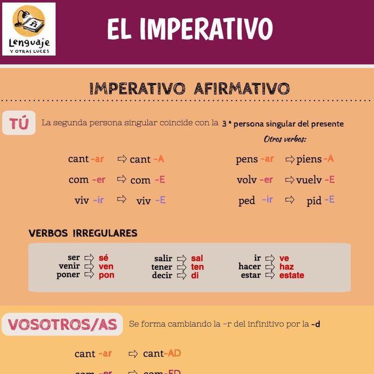 El imperativo en español http://sco.lt/...